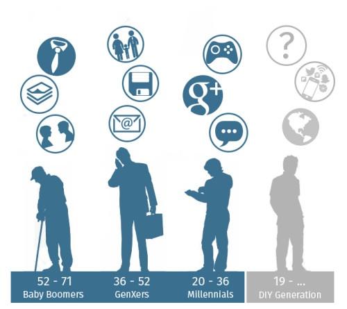 Target Market Infographic, Market Strategy