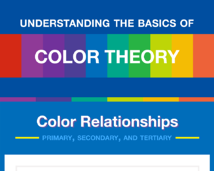 the importance of choosing the right colors for your website