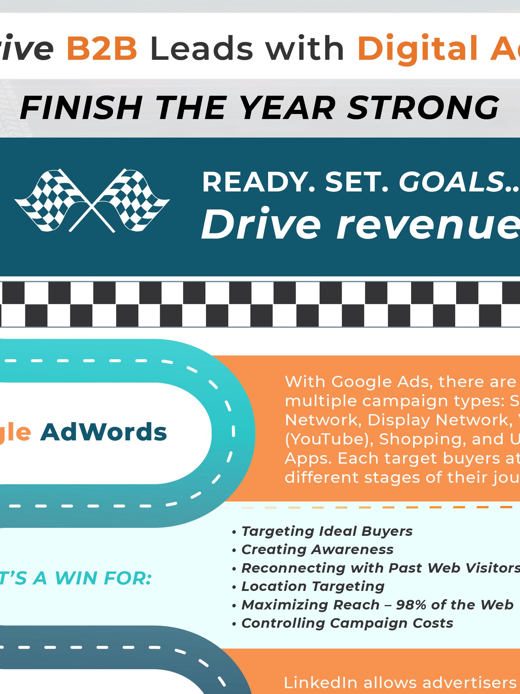 20191204_Conveyance Marketing_Drive B2B Infographic_Thumbnail (2)